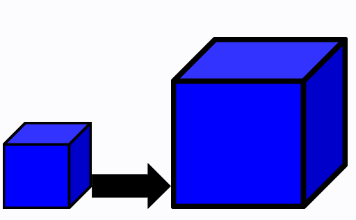 a picture of a small blue cube, and an arrow pointing to a large blue cube.